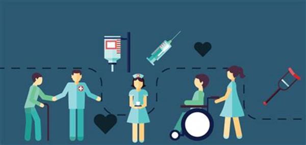 Nursing Studies 5M4349